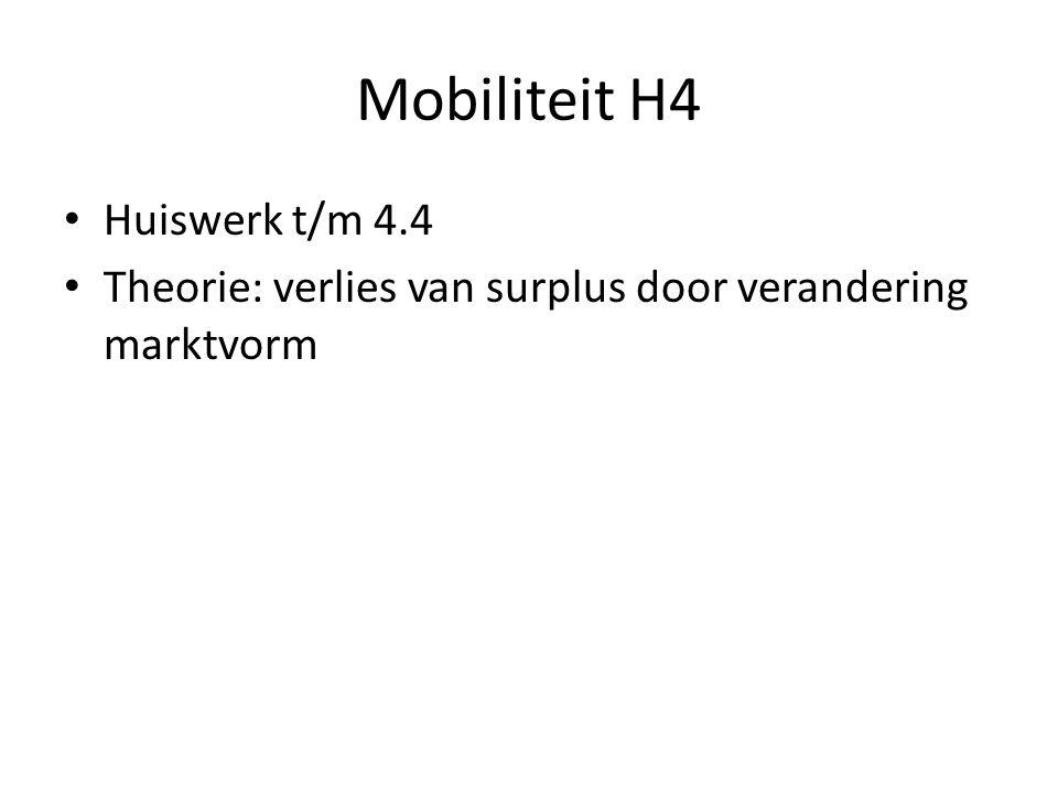 Huiswerk t/m 4.4 Theorie: verlies van surplus door verandering marktvorm