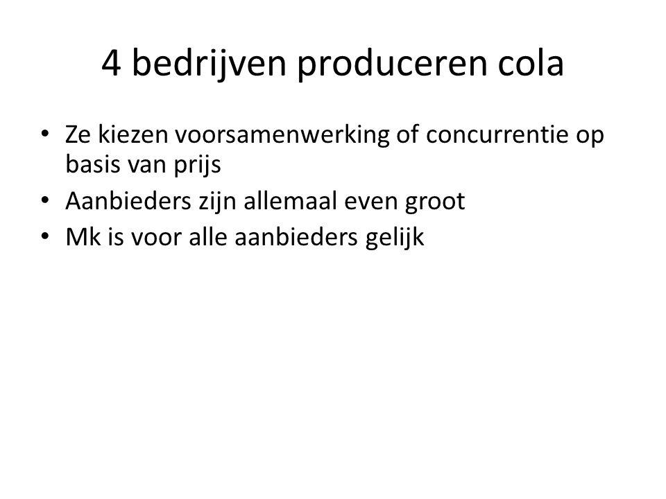 4 bedrijven produceren cola Ze kiezen voorsamenwerking of concurrentie op basis van prijs Aanbieders zijn allemaal even groot Mk is voor alle aanbiede