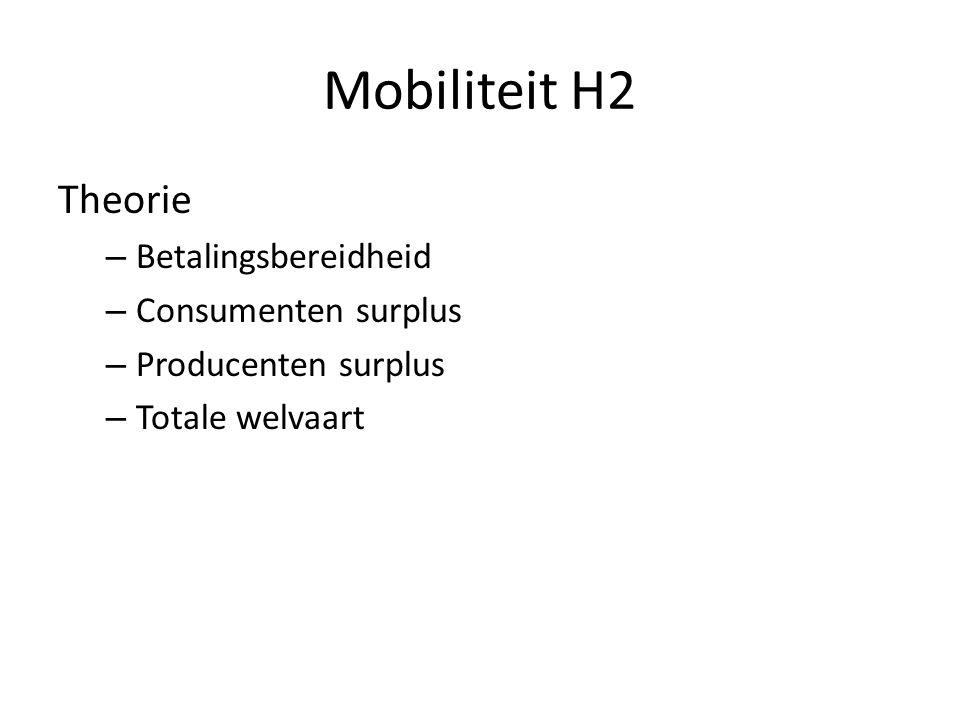 Mobiliteit H2 Theorie – Betalingsbereidheid – Consumenten surplus – Producenten surplus – Totale welvaart