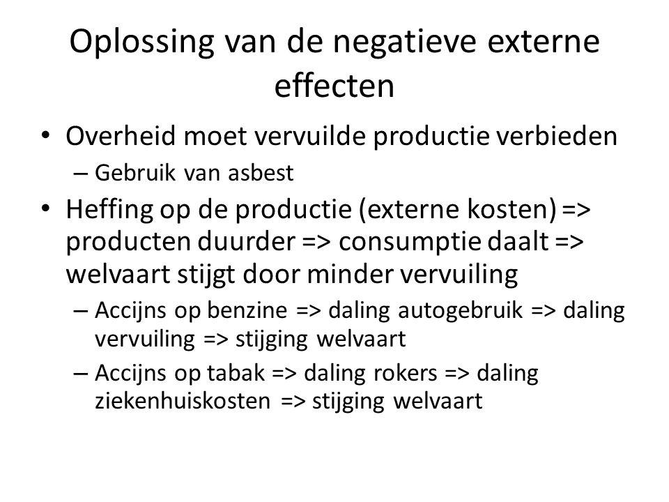 Oplossing van de negatieve externe effecten Overheid moet vervuilde productie verbieden – Gebruik van asbest Heffing op de productie (externe kosten)