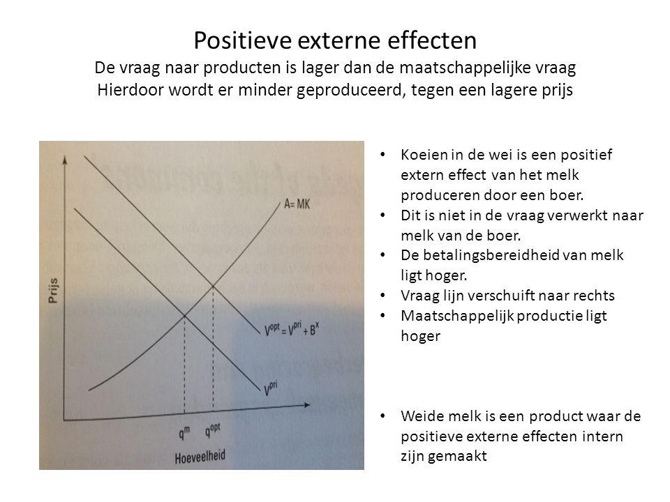 Positieve externe effecten De vraag naar producten is lager dan de maatschappelijke vraag Hierdoor wordt er minder geproduceerd, tegen een lagere prij