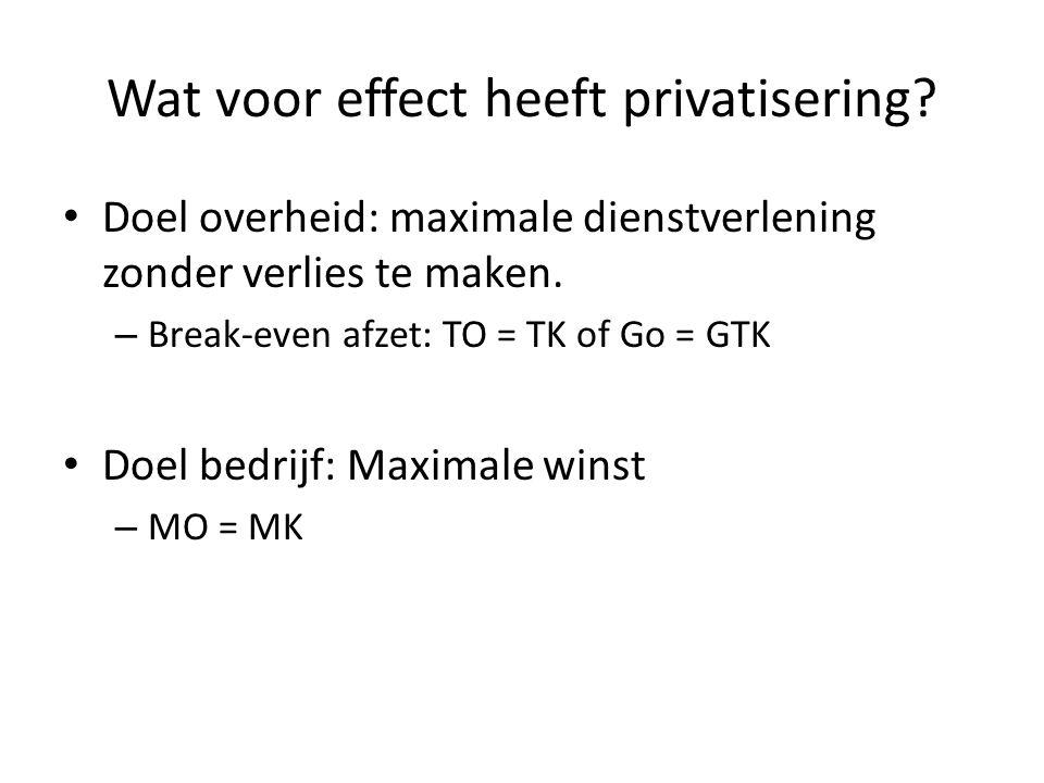 Doel overheid: maximale dienstverlening zonder verlies te maken. – Break-even afzet: TO = TK of Go = GTK Doel bedrijf: Maximale winst – MO = MK