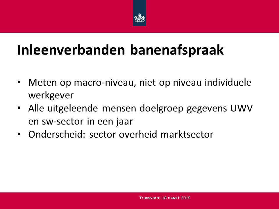 Inleenverbanden banenafspraak Meten op macro-niveau, niet op niveau individuele werkgever Alle uitgeleende mensen doelgroep gegevens UWV en sw-sector
