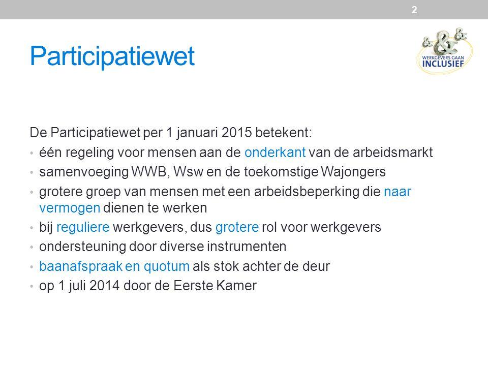 Participatiewet De Participatiewet per 1 januari 2015 betekent: één regeling voor mensen aan de onderkant van de arbeidsmarkt samenvoeging WWB, Wsw en