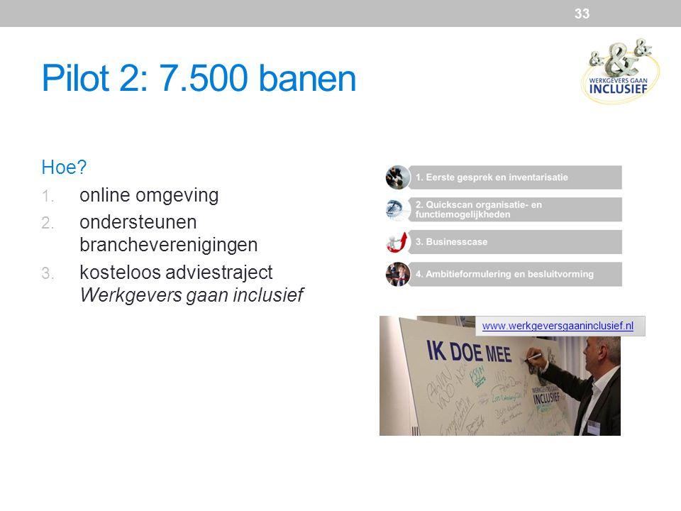 Pilot 2: 7.500 banen Hoe? 1. online omgeving 2. ondersteunen brancheverenigingen 3. kosteloos adviestraject Werkgevers gaan inclusief 33 www.werkgever