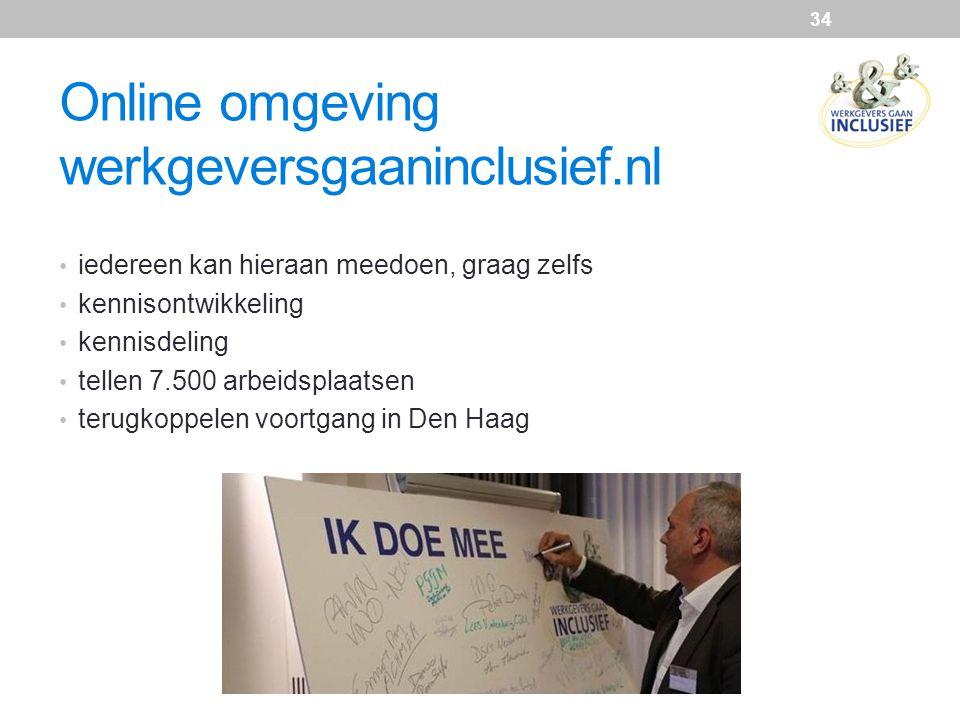 Online omgeving werkgeversgaaninclusief.nl iedereen kan hieraan meedoen, graag zelfs kennisontwikkeling kennisdeling tellen 7.500 arbeidsplaatsen teru