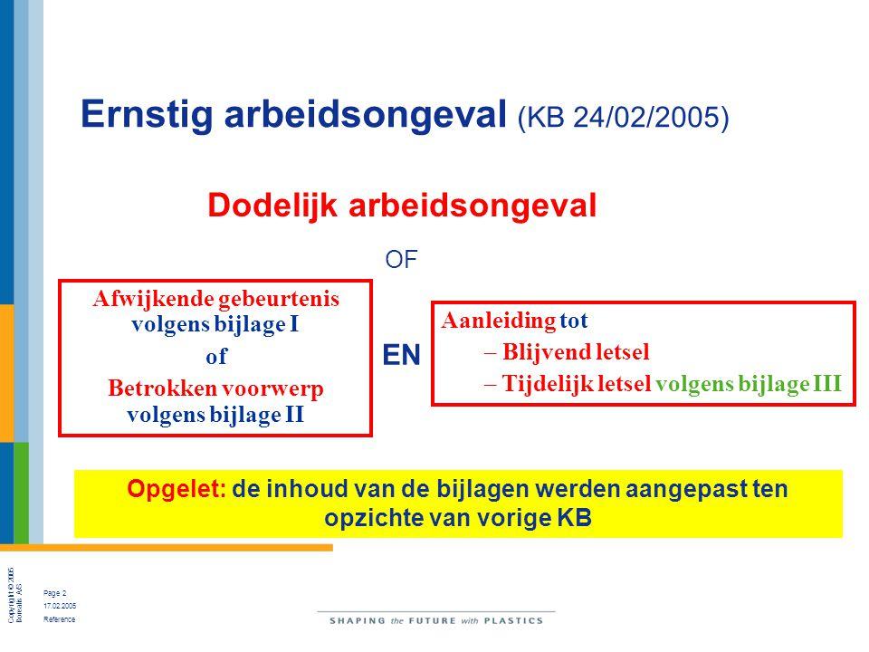 Copyright © 2005 Borealis A/S Page 3 17.02.2005 Reference BIJLAGE I Lijst van de afwijkende gebeurtenissen afwijkende gebeurtenis als gevolg van een elektrische storing, explosie, brand (codes 10 tot 19) afwijkende gebeurtenis door overlopen, kantelen, lekken, leeglopen, verdampen, vrijkomen (codes 20 tot 29) breken, barsten, glijden, vallen, instorten van het betrokken voorwerp (codes 30 tot 39) verlies van controle over een machine, vervoer- of transportmiddel, handgereed- schap, voorwerp (codes 40 tot 44) vallen van personen van hoogte (code 51) gegrepen of meegesleept worden door een voorwerp of de vaart daarvan (code 63).