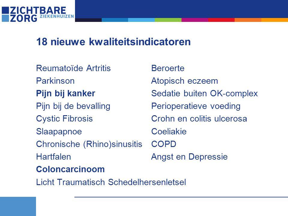 18 nieuwe kwaliteitsindicatoren Reumatoïde ArtritisBeroerte ParkinsonAtopisch eczeem Pijn bij kankerSedatie buiten OK-complex Pijn bij de bevallingPerioperatieve voeding Cystic FibrosisCrohn en colitis ulcerosa SlaapapnoeCoeliakie Chronische (Rhino)sinusitisCOPD HartfalenAngst en Depressie Coloncarcinoom Licht Traumatisch Schedelhersenletsel