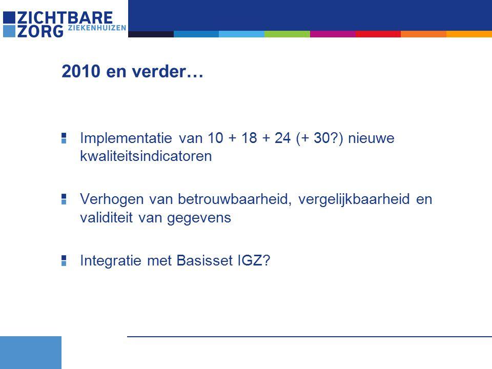 2010 en verder… Implementatie van 10 + 18 + 24 (+ 30 ) nieuwe kwaliteitsindicatoren Verhogen van betrouwbaarheid, vergelijkbaarheid en validiteit van gegevens Integratie met Basisset IGZ