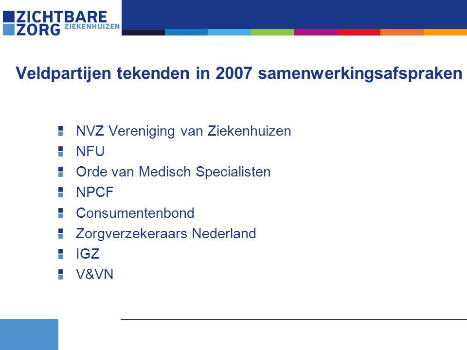 Doelstellingen voor 2011 Voor 80 aandoeningen bestaat een continue kwaliteitsmeting.