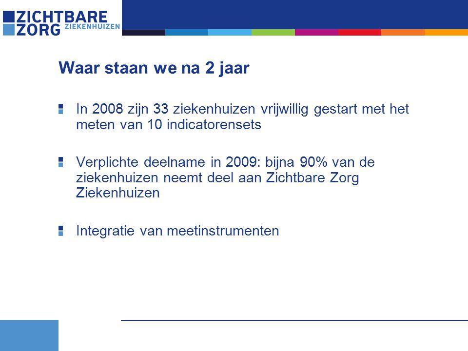 Implementatieperiode 2009 Landelijke implementatie van 10 sets kwaliteitsindicatoren Gegevensaanlevering (in principe) over meetjaar 2008 In juni leveren ziekenhuizen de gegevens aan via de website www.zichtbarezorg.nl/ziekenhuizenwww.zichtbarezorg.nl/ziekenhuizen