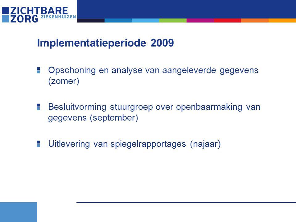 Implementatieperiode 2009 Opschoning en analyse van aangeleverde gegevens (zomer) Besluitvorming stuurgroep over openbaarmaking van gegevens (september) Uitlevering van spiegelrapportages (najaar)