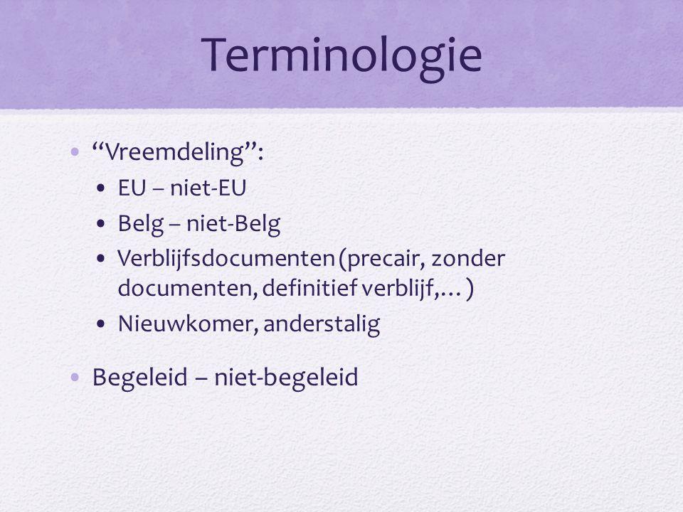 Terminologie Vreemdeling : EU – niet-EU Belg – niet-Belg Verblijfsdocumenten (precair, zonder documenten, definitief verblijf,…) Nieuwkomer, anderstalig Begeleid – niet-begeleid