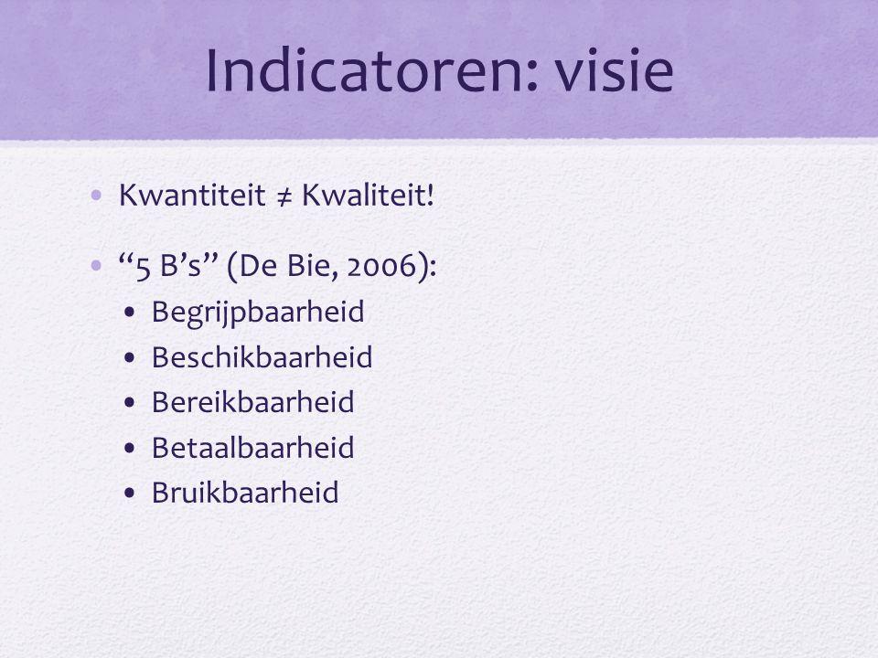 Indicatoren: visie Kwantiteit ≠ Kwaliteit.