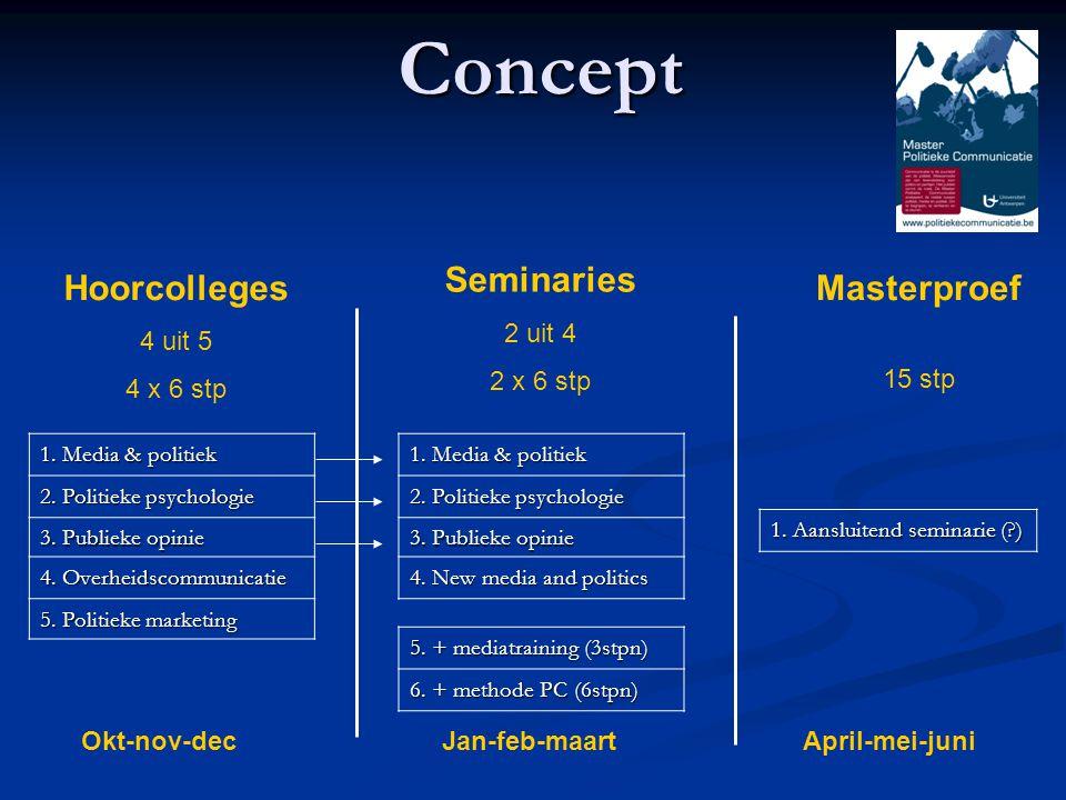 Concept Hoorcolleges 4 uit 5 4 x 6 stp Seminaries 2 uit 4 2 x 6 stp Masterproef 15 stp Okt-nov-decJan-feb-maartApril-mei-juni 1.