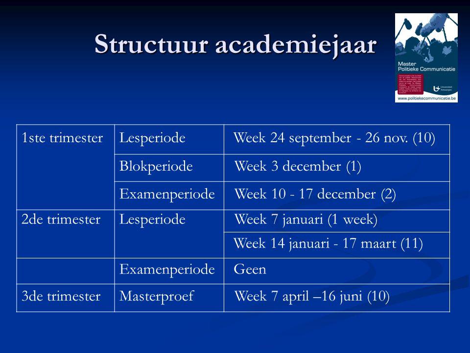 Structuur academiejaar 1ste trimesterLesperiodeWeek 24 september - 26 nov.