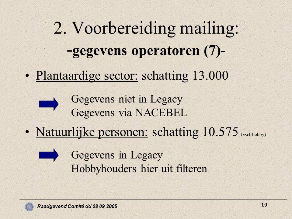 Raadgevend Comité dd 28 09 2005 10 2. Voorbereiding mailing: - gegevens operatoren (7)- Plantaardige sector: schatting 13.000 Natuurlijke personen: sc