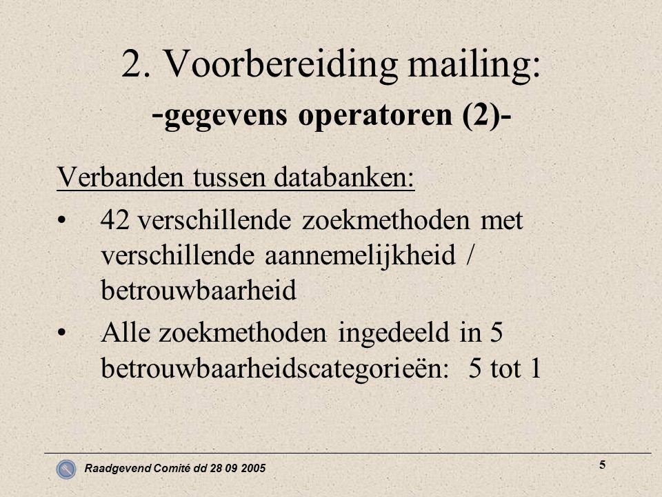 Raadgevend Comité dd 28 09 2005 5 2. Voorbereiding mailing: - gegevens operatoren (2)- Verbanden tussen databanken: 42 verschillende zoekmethoden met