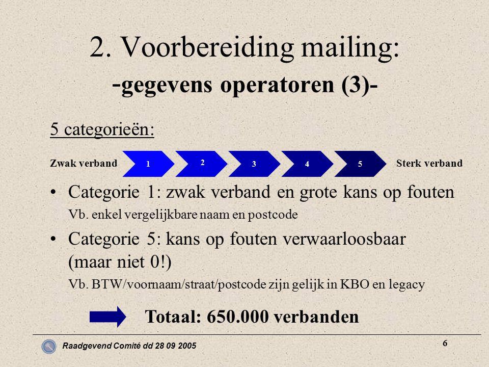 Raadgevend Comité dd 28 09 2005 6 2. Voorbereiding mailing: - gegevens operatoren (3)- 1345 2 5 categorieën: Categorie 1: zwak verband en grote kans o