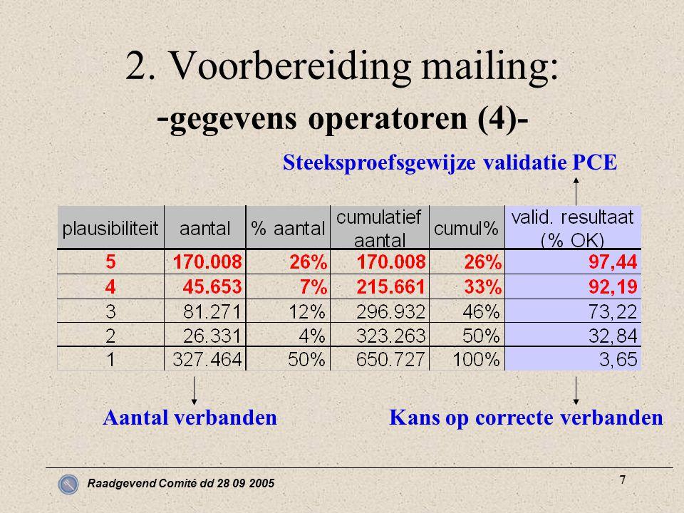 Raadgevend Comité dd 28 09 2005 7 2. Voorbereiding mailing: - gegevens operatoren (4)- Steeksproefsgewijze validatie PCE Kans op correcte verbandenAan