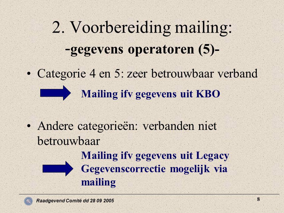 Raadgevend Comité dd 28 09 2005 8 2. Voorbereiding mailing: - gegevens operatoren (5)- Categorie 4 en 5: zeer betrouwbaar verband Andere categorieën: