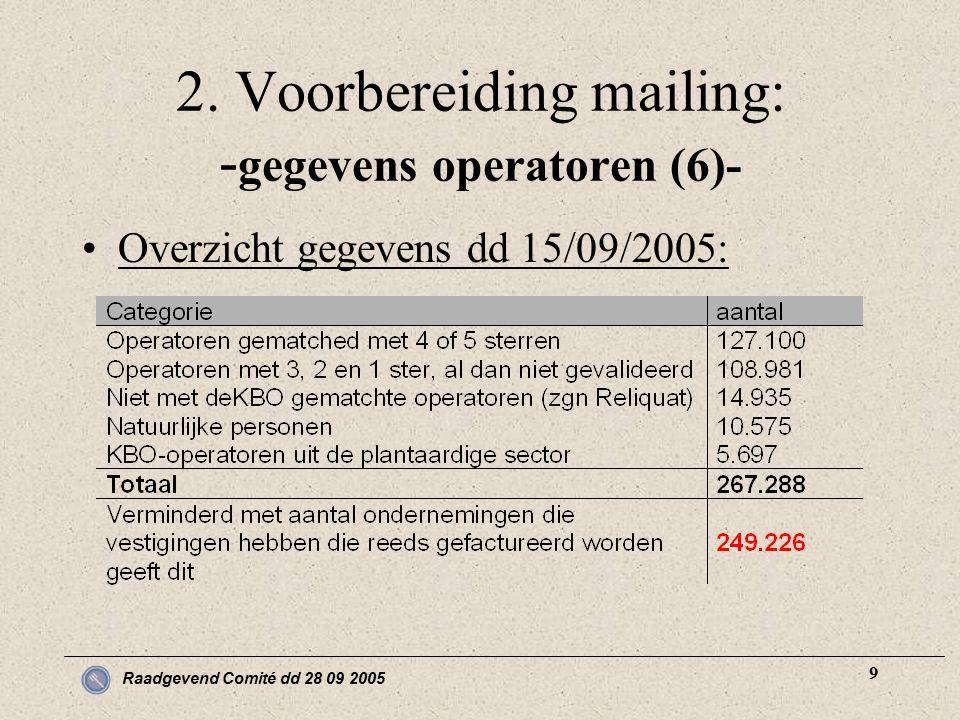 Raadgevend Comité dd 28 09 2005 10 2.