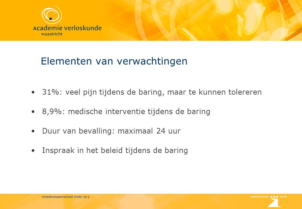 Elementen van verwachtingen 31%: veel pijn tijdens de baring, maar te kunnen tolereren 8,9%: medische interventie tijdens de baring Duur van bevalling