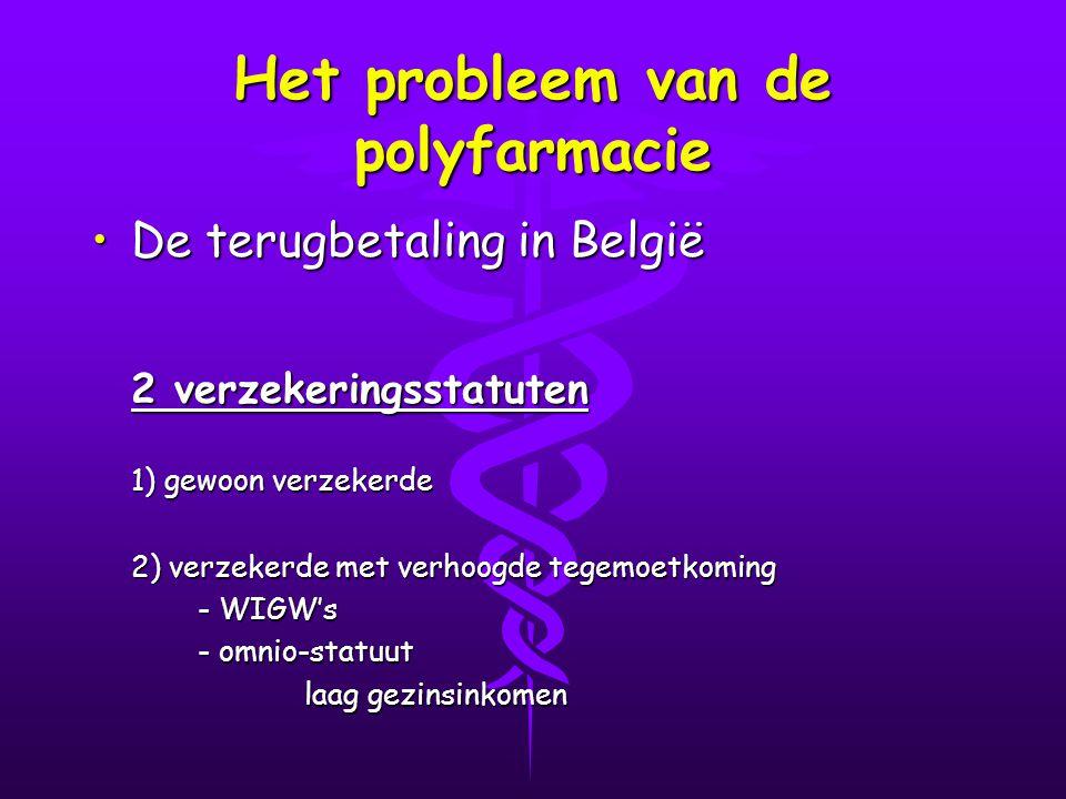 Het probleem van de polyfarmacie De terugbetaling in BelgiëDe terugbetaling in België 2 verzekeringsstatuten 1) gewoon verzekerde 2) verzekerde met verhoogde tegemoetkoming - WIGW's - omnio-statuut laag gezinsinkomen