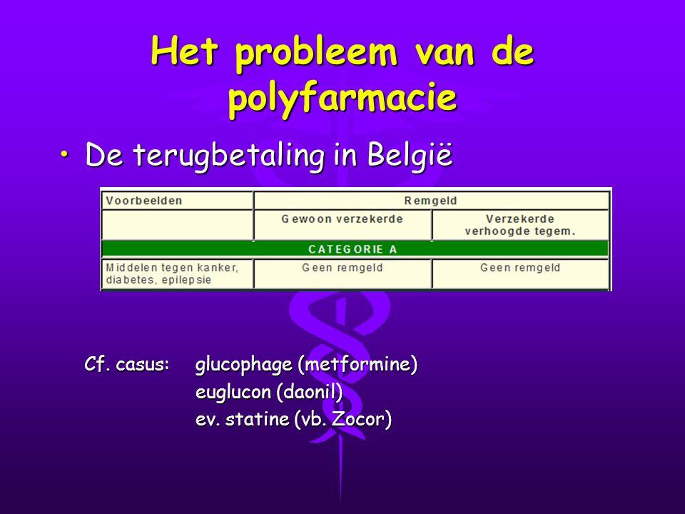 Het probleem van de polyfarmacie De terugbetaling in BelgiëDe terugbetaling in België Cf.