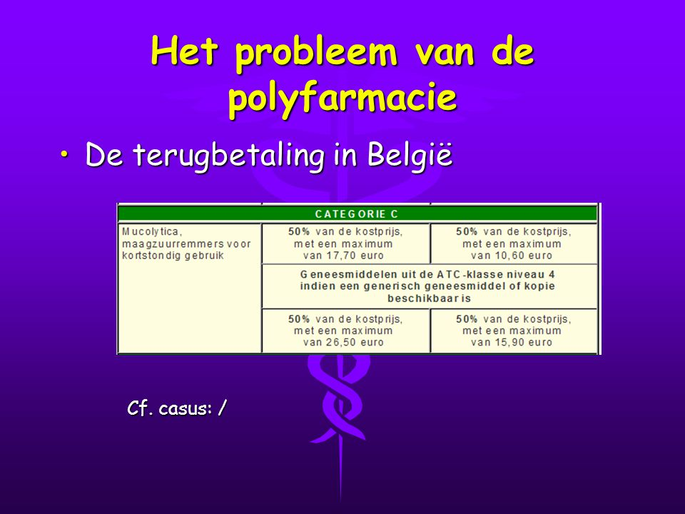 Het probleem van de polyfarmacie De terugbetaling in BelgiëDe terugbetaling in België Cf. casus: /