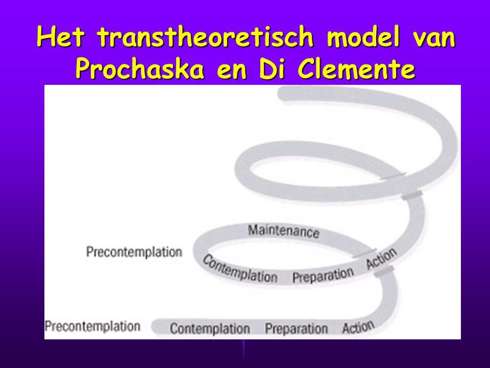 Het transtheoretisch model van Prochaska en Di Clemente