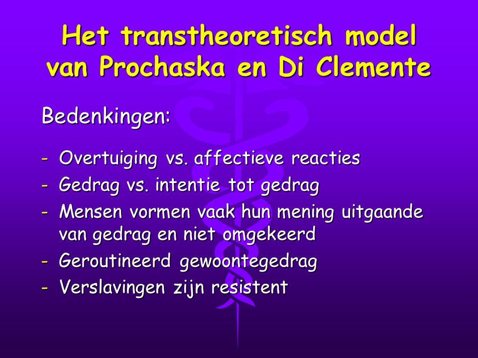 Het transtheoretisch model van Prochaska en Di Clemente Bedenkingen: -Overtuiging vs.