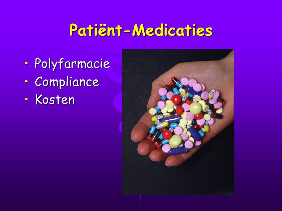 Patiënt-Medicaties PolyfarmaciePolyfarmacie ComplianceCompliance KostenKosten