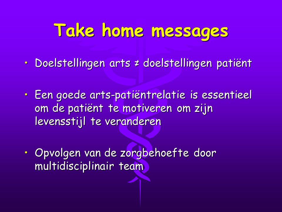 Take home messages Doelstellingen arts ≠ doelstellingen patiëntDoelstellingen arts ≠ doelstellingen patiënt Een goede arts-patiëntrelatie is essentieel om de patiënt te motiveren om zijn levensstijl te veranderenEen goede arts-patiëntrelatie is essentieel om de patiënt te motiveren om zijn levensstijl te veranderen Opvolgen van de zorgbehoefte door multidisciplinair teamOpvolgen van de zorgbehoefte door multidisciplinair team