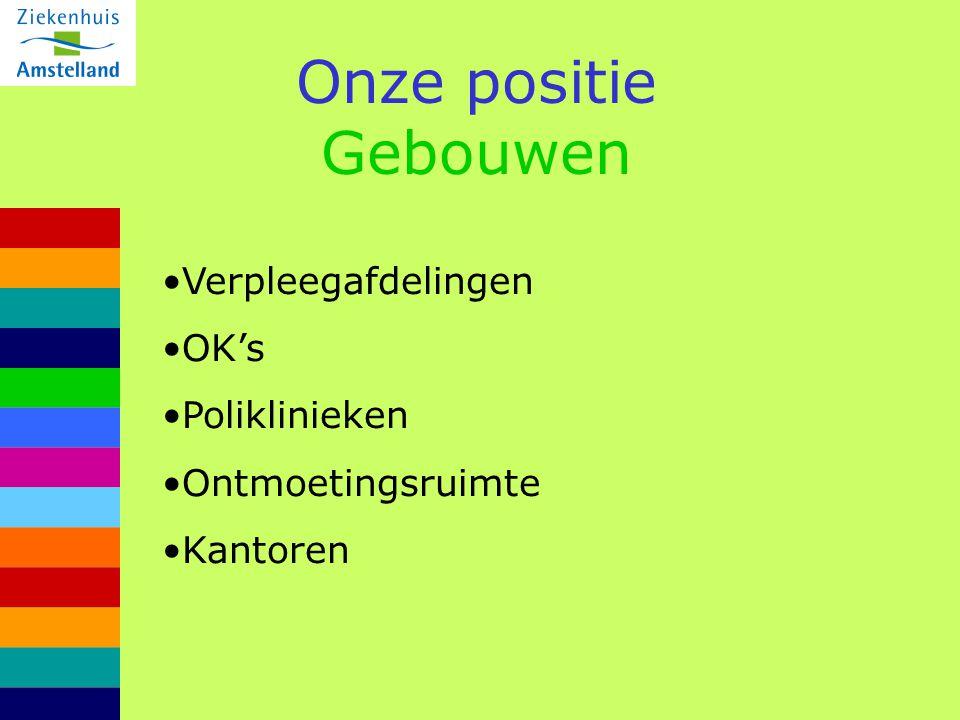 Onze positie samenwerking Huisartsen (HAP) VU medisch centrum AMC OLVG Antoni van Leeuwenhoek RKZ (Beverwijk) en WLZ (Purmerend) Sinaï, Brentano (Langerhuize) Joods zorgcircuit Thuiszorg / Amstelring / Zonnehuis
