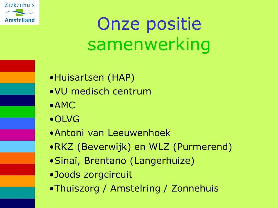 Onze positie samenwerking Huisartsen (HAP) VU medisch centrum AMC OLVG Antoni van Leeuwenhoek RKZ (Beverwijk) en WLZ (Purmerend) Sinaï, Brentano (Lang