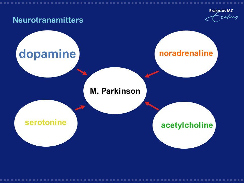 dopamine serotonine acetylcholine noradrenaline M. Parkinson Neurotransmitters