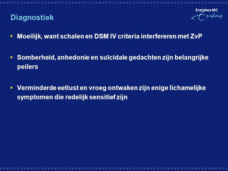 Diagnostiek  Moeilijk, want schalen en DSM IV criteria interfereren met ZvP  Somberheid, anhedonie en suïcidale gedachten zijn belangrijke peilers 