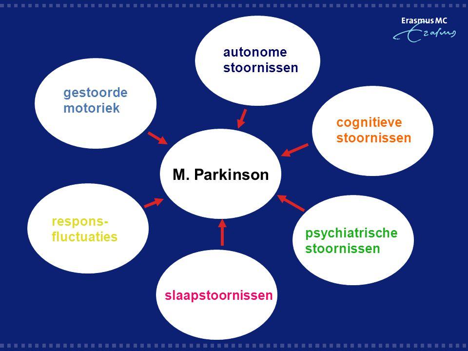 gestoorde motoriek respons- fluctuaties autonome stoornissen psychiatrische stoornissen slaapstoornissen cognitieve stoornissen M. Parkinson