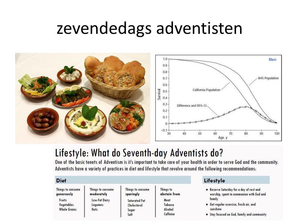 zevendedags adventisten