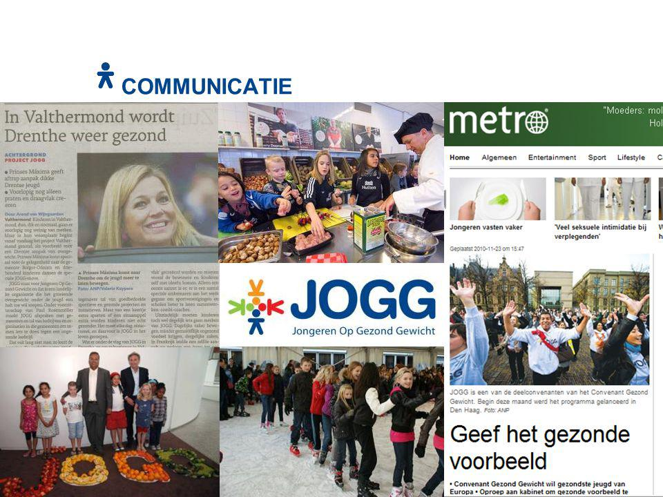 COMMUNICATIE 40