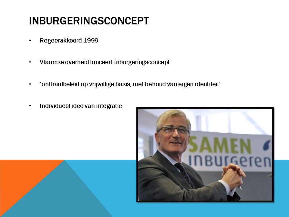 INBURGERINGSCONCEPT Regeerakkoord 1999 Vlaamse overheid lanceert inburgeringsconcept 'onthaalbeleid op vrijwillige basis, met behoud van eigen identiteit' Individueel idee van integratie