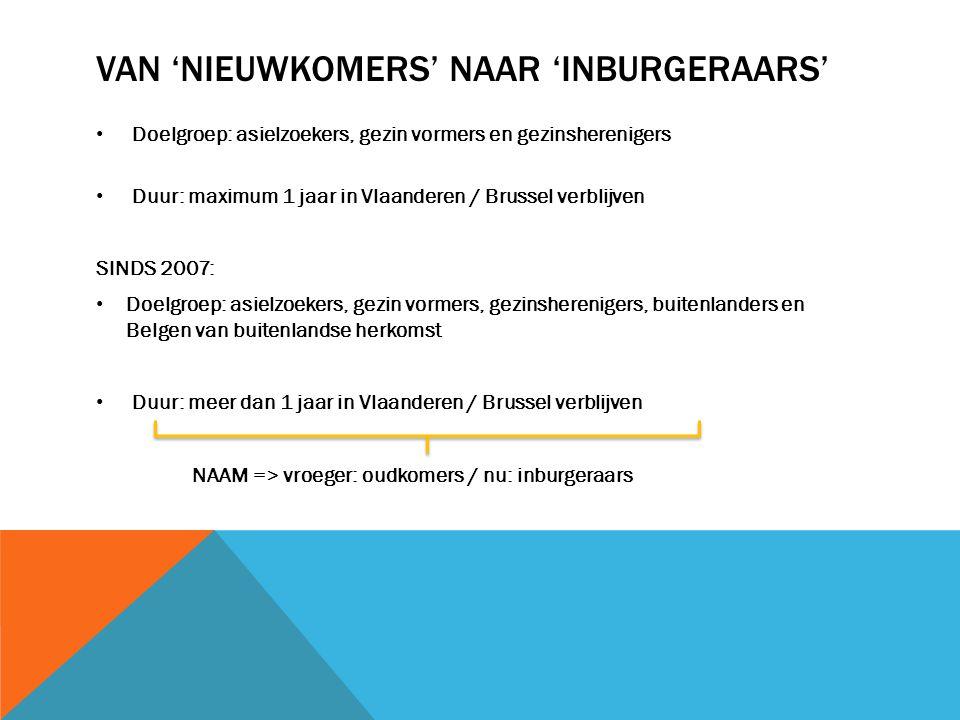 VAN 'NIEUWKOMERS' NAAR 'INBURGERAARS' Doelgroep: asielzoekers, gezin vormers en gezinsherenigers Duur: maximum 1 jaar in Vlaanderen / Brussel verblijven SINDS 2007: Doelgroep: asielzoekers, gezin vormers, gezinsherenigers, buitenlanders en Belgen van buitenlandse herkomst Duur: meer dan 1 jaar in Vlaanderen / Brussel verblijven NAAM => vroeger: oudkomers / nu: inburgeraars