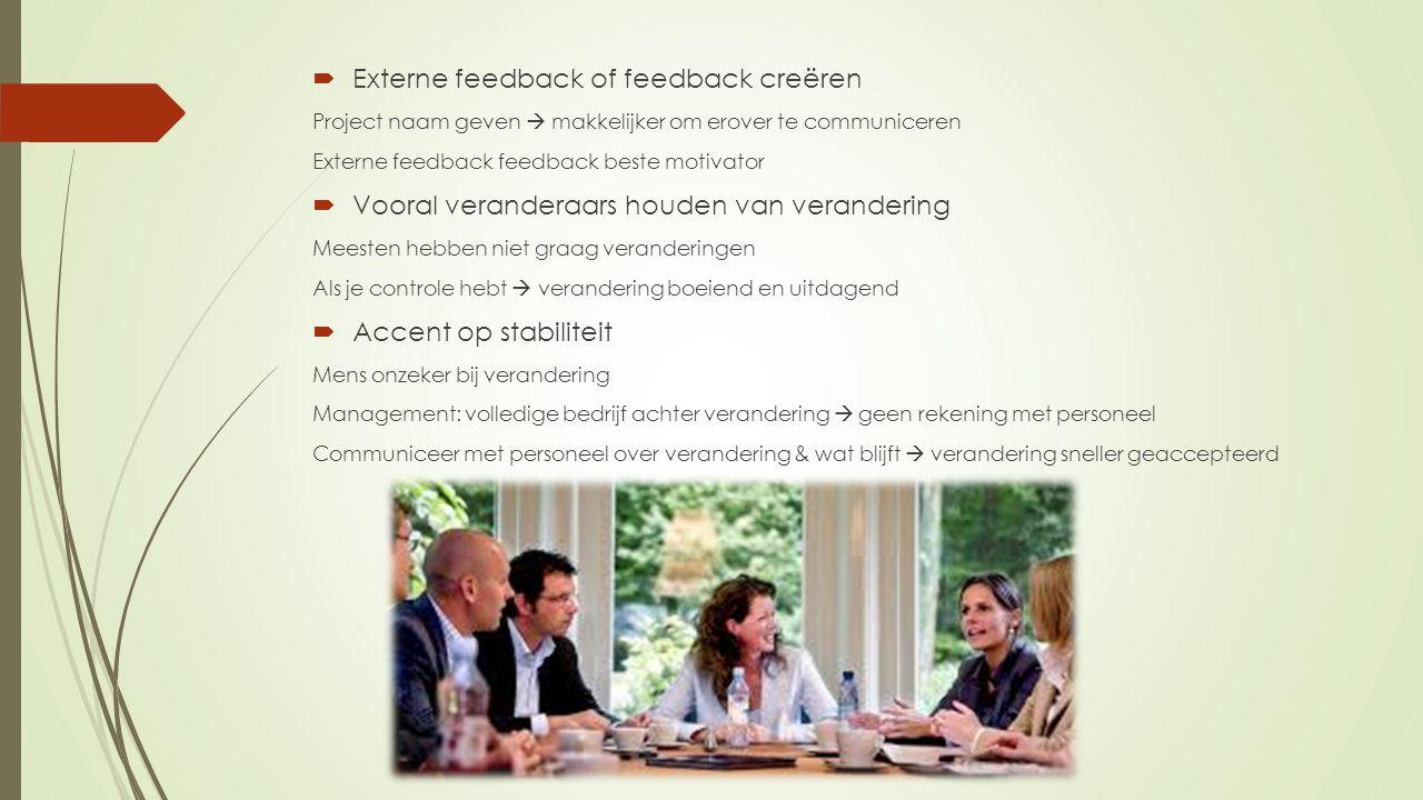  Externe feedback of feedback creëren Project naam geven  makkelijker om erover te communiceren Externe feedback feedback beste motivator  Vooral v
