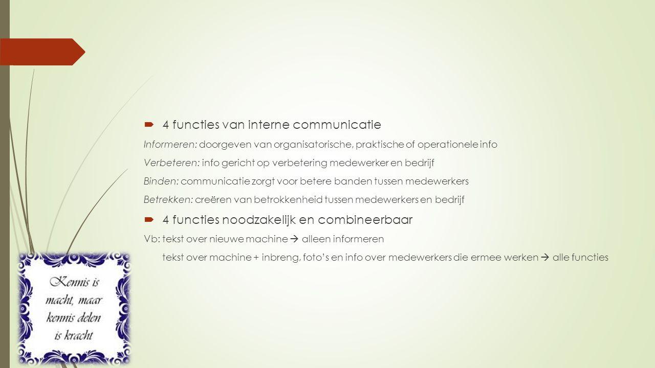  4 functies van interne communicatie Informeren: doorgeven van organisatorische, praktische of operationele info Verbeteren: info gericht op verbeter