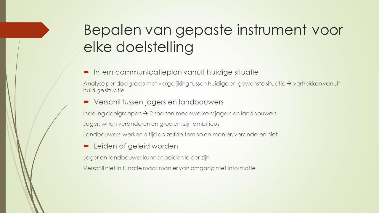 Bepalen van gepaste instrument voor elke doelstelling  Intern communicatieplan vanuit huidige situatie Analyse per doelgroep met vergelijking tussen