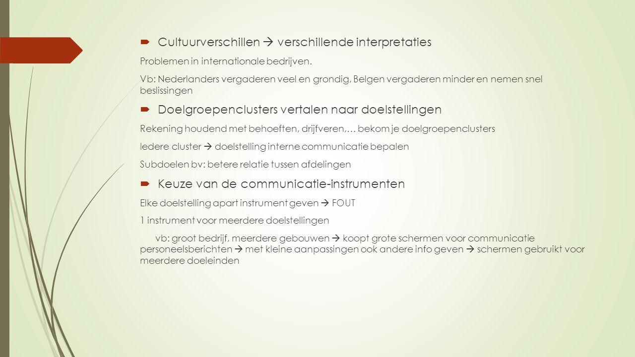  Cultuurverschillen  verschillende interpretaties Problemen in internationale bedrijven. Vb: Nederlanders vergaderen veel en grondig, Belgen vergade