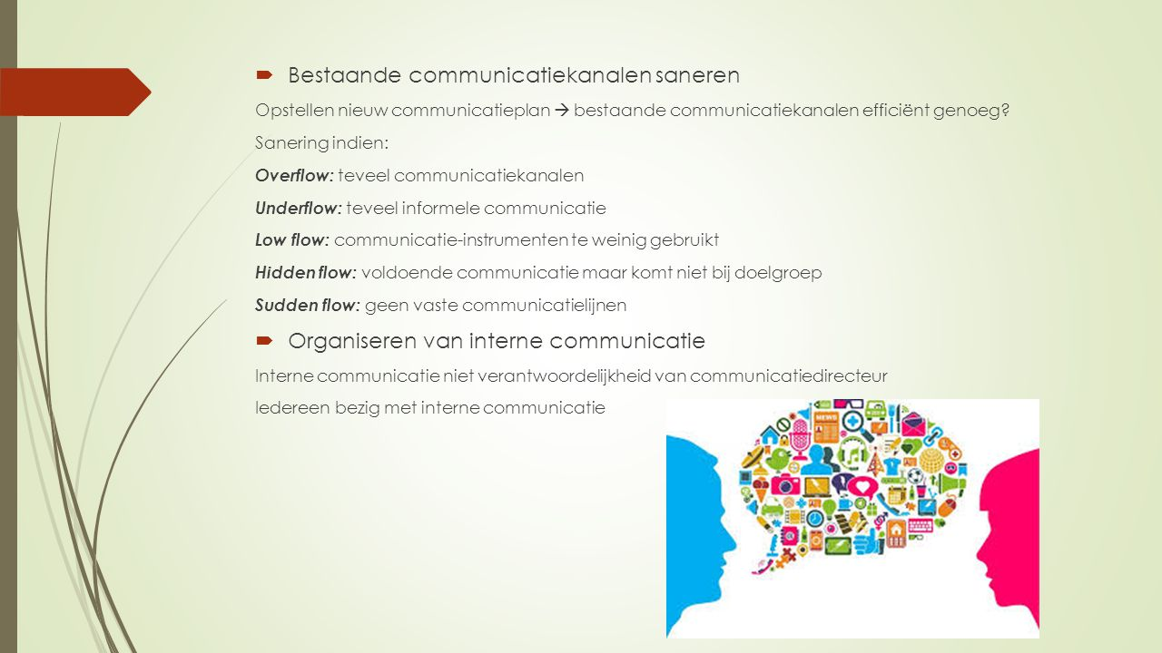  Bestaande communicatiekanalen saneren Opstellen nieuw communicatieplan  bestaande communicatiekanalen efficiënt genoeg? Sanering indien: Overflow: