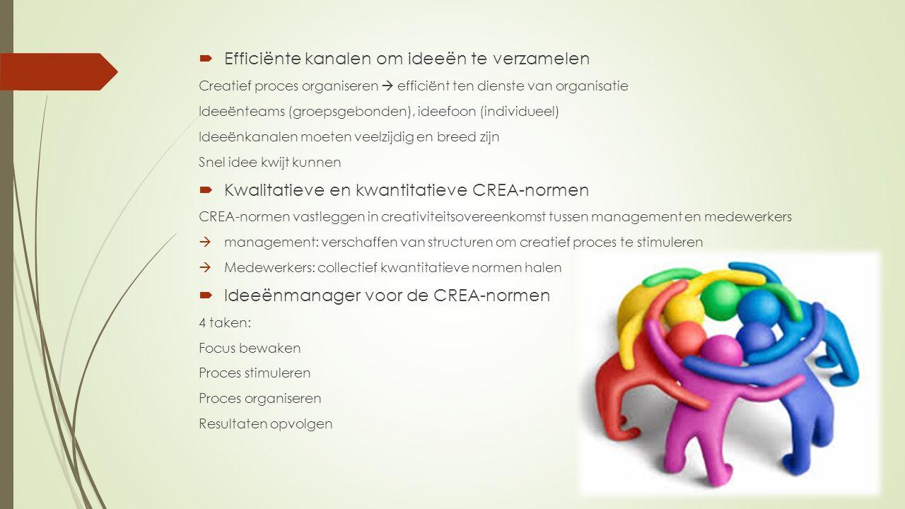  Efficiënte kanalen om ideeën te verzamelen Creatief proces organiseren  efficiënt ten dienste van organisatie Ideeënteams (groepsgebonden), ideefoo