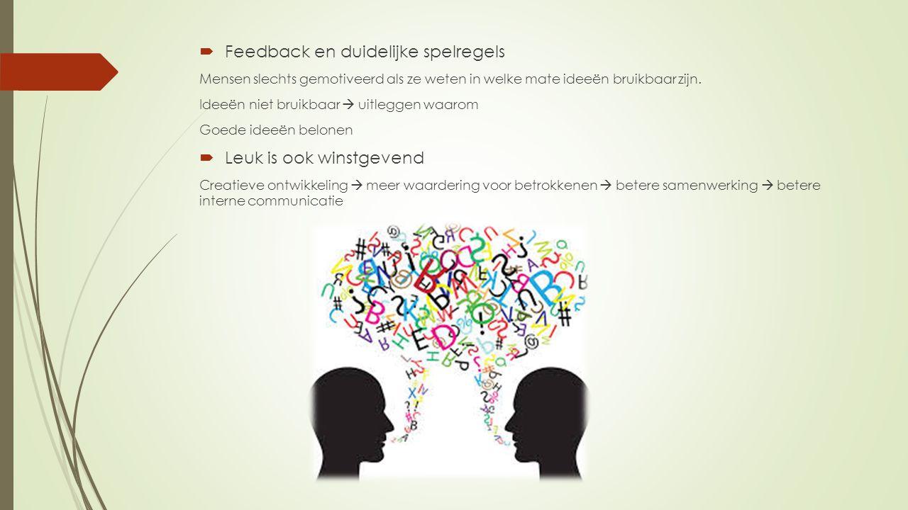  Feedback en duidelijke spelregels Mensen slechts gemotiveerd als ze weten in welke mate ideeën bruikbaar zijn. Ideeën niet bruikbaar  uitleggen waa